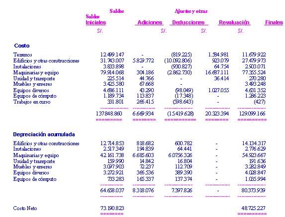 impuesto renta saldo cuenta corriente: