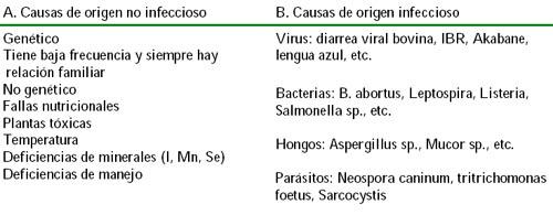 http://sisbib.unmsm.edu.pe/bvrevistas/veterinaria/v12_n2/tabla/pag118_cuad_g.jpg